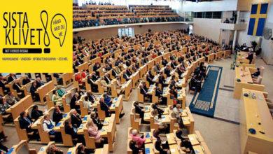 Photo of ما هو مصير اللاجئين في السويد بعد حملة التوقيعات؟